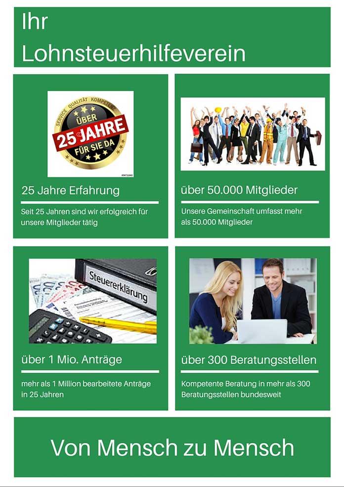 Lohnsteuerhilfeverein Oberlungwitz die Lohnsteuerhilfe im Bild.